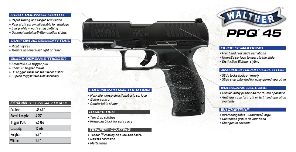 Walther PPQ M2  45 Semi Automatic (Restricted) EMT PAYMENT ONLY FOR DEAL
